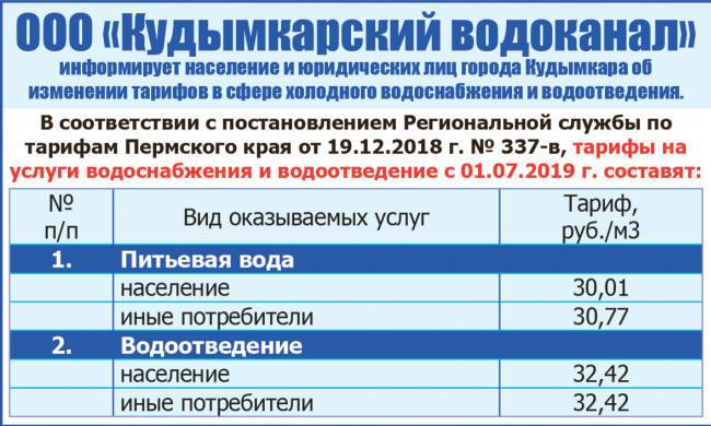 Новые ставки транспортного налога в 2009г.в пермском крае прогнозы на спорт доверительное управление счетом